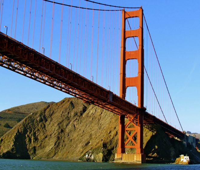 Flüge ab Salzburg, Wien oder Innsbruck für 400€ nach Los Angeles oder San Francisco - Juni - Oktober