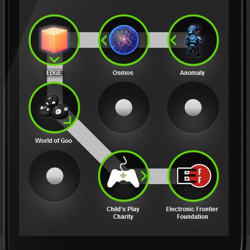 The Humble Bundle for Android - 4 Indie Games für dein Smartphone zum selbstgewählten Preis