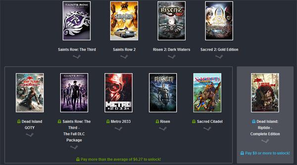 Humble Daily Bundles - täglich neue Spiele-Schnäppchen - heute mit Deep Silver Games
