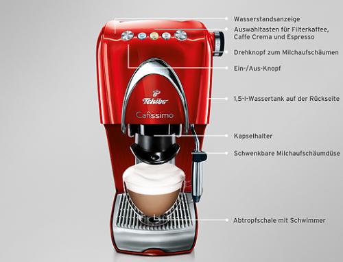 Tchibo Cafissimo Kaffeemaschine in verschiedenen Farben um 77 € - 22% Ersparnis