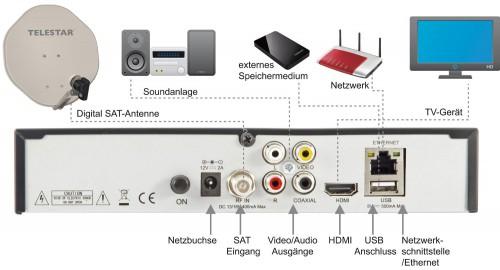 """Telestar """"Starsat LX"""" HD Satelliten-Receiver um 68 € - 32% sparen"""