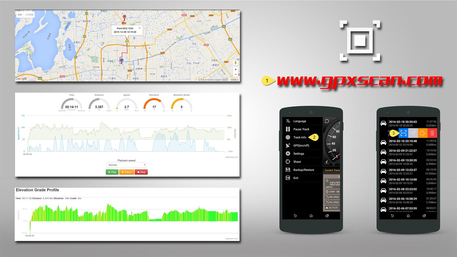 Speedometer GPS Pro & GPS Speed Pro kostenlos [Android]