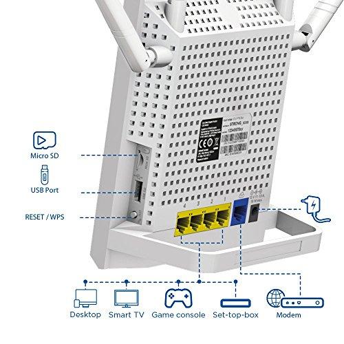 Dual Band Gigabit Router - bis zu 1200 MBit/s um € 47,20