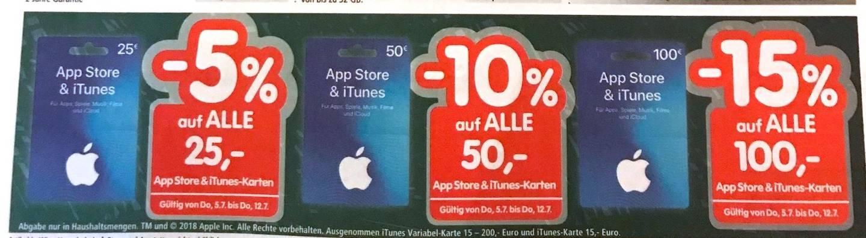InterSpar: 15% auf 100 € iTunes Karten (10% auf 50 €) - bis 12.7.2018