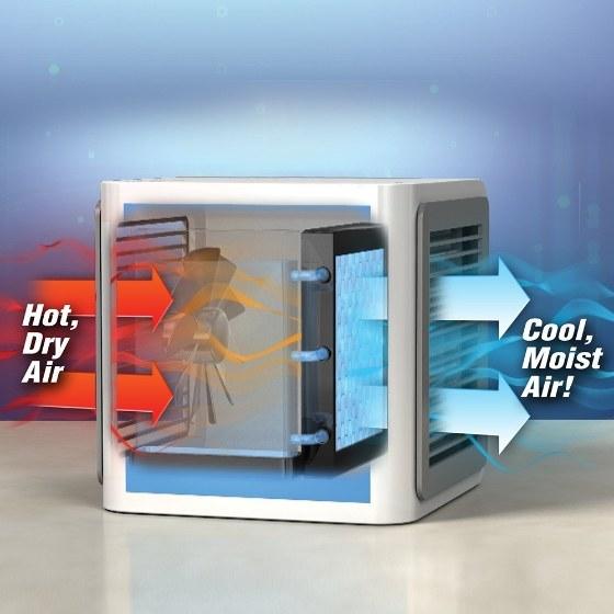 Mini Klimaanlage  Luftkühler