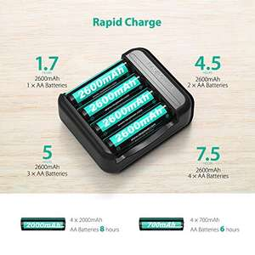 [Amazon] RAVPower Batterieladegerät Akku Ladegerät USB für AA/AAA + 8 Stk. AA-Akkus