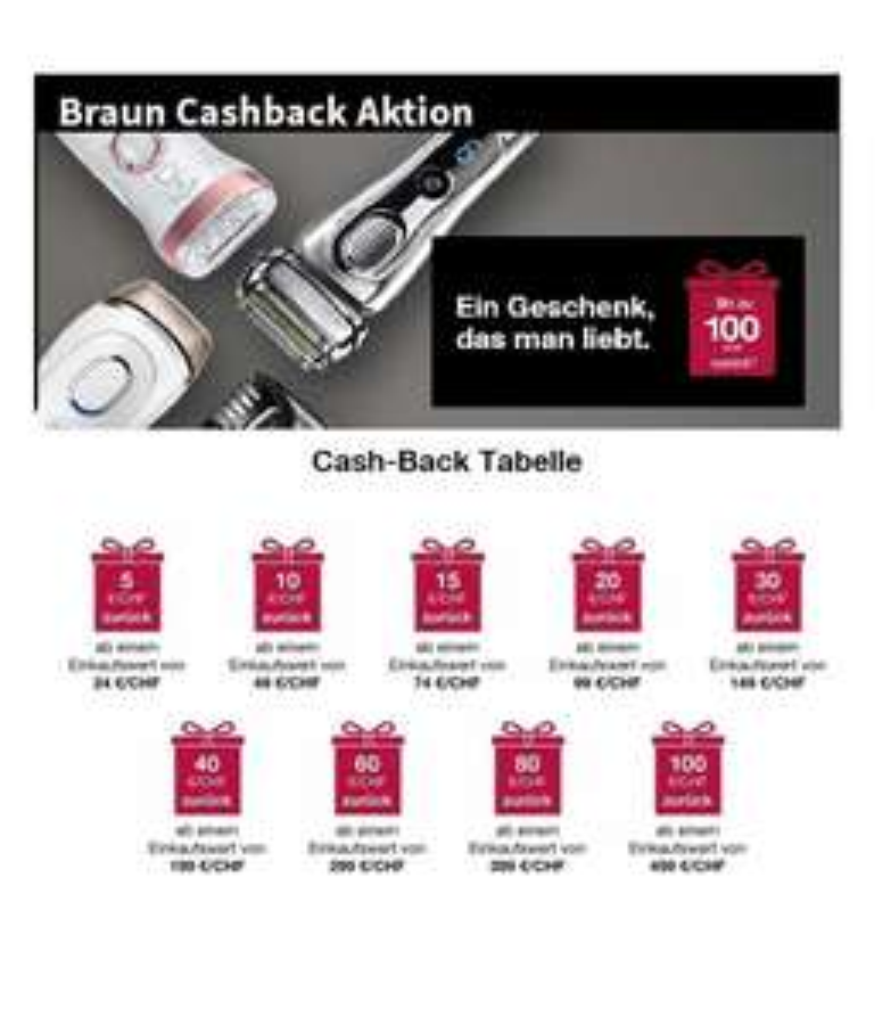 Braun Cashback-Aktion