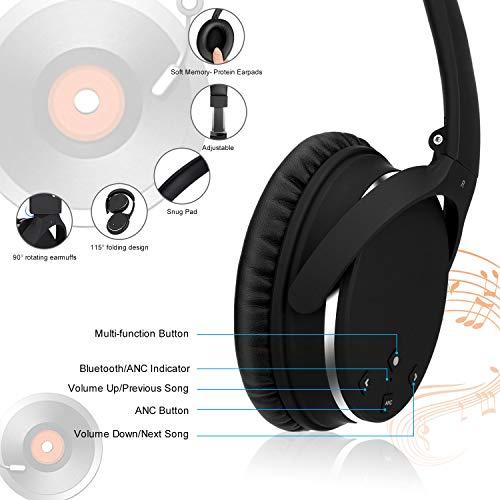 Noise Cancelling Kopfhörer (Bluetooth, Kabellos, Faltbar, Mikro, HiFi, CVC6.0, NFC)