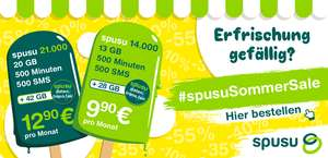 Spusu Goodies im Kongressbad