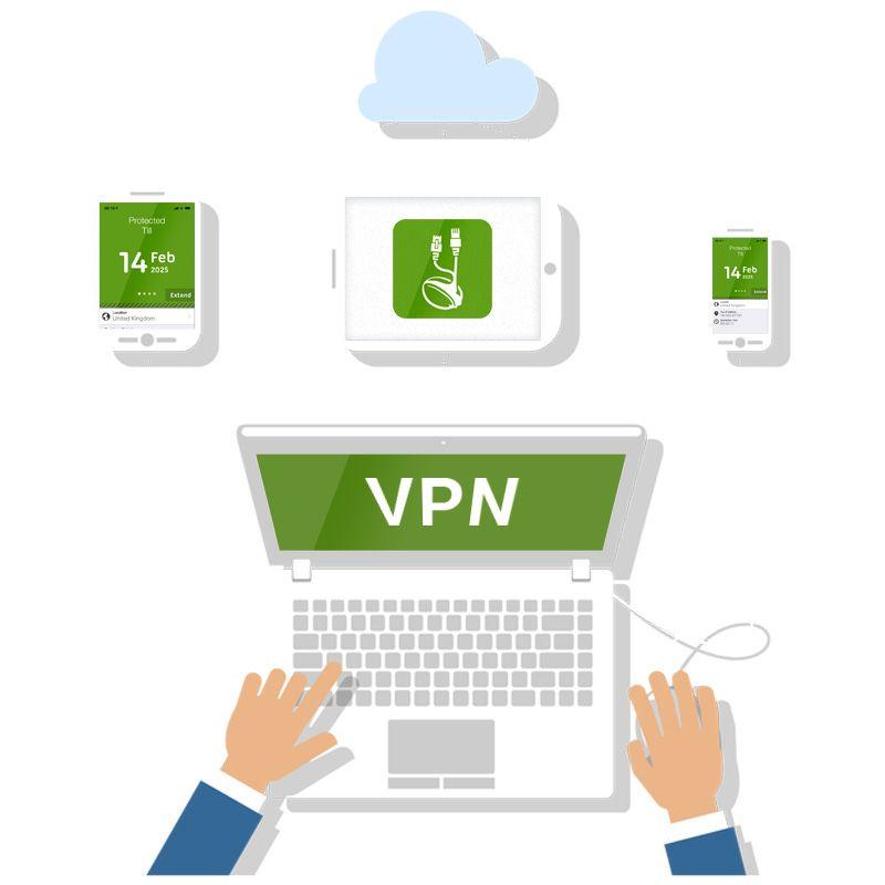 Gratis VPN für 1 Jahr bei Seed4.me