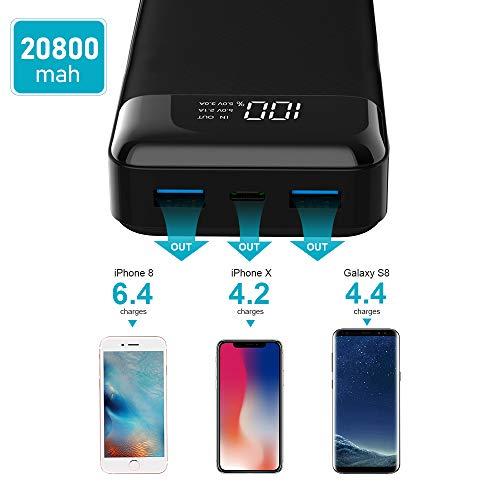 Charmast Powerbank 20800mAh Externer Akku USB C