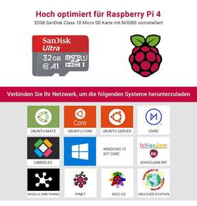 LABISTS Raspberry Pi 4 Model B **BLITZ ANGEBOT**