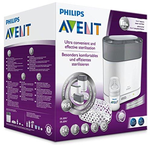 Philips Avent SCF287/02 Elektrischer 4-in-1 Dampfsterilisator