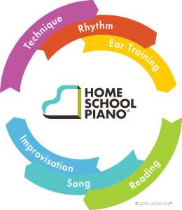 HomeSchoolPiano, kostenlos von zu Hause Klavier lernen