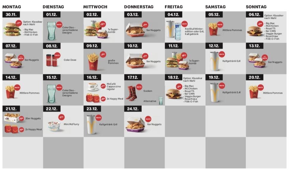McDonald's Adventkalender 2020 (Spoiler Alert!)