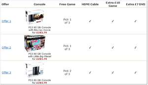 [PS3] Fette Playstation 3 Bundles bei Amazon.co.uk für je 370€