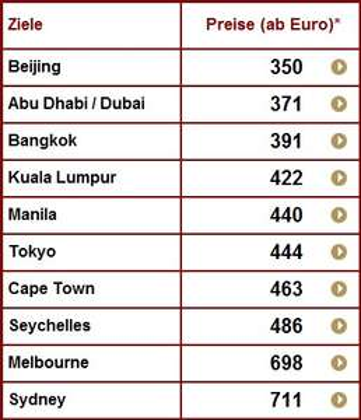 Etihad Airways Sale - Bejing für 350€, Tokio für 444€ und mehr *UPDATE* Aktion verlängert