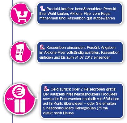 100% Cashback für 2 head&shoulders Produkte (bis 30.06.2012)