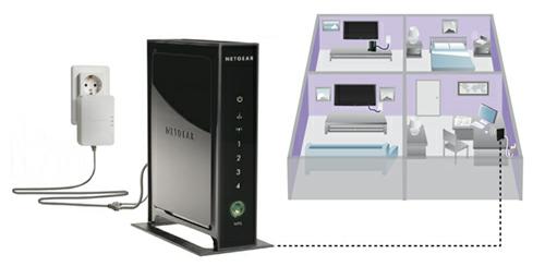 Netgear WNXR2000 - Wireless-N-Router mit Powerline-Unterstützung für 36 € statt 74 €