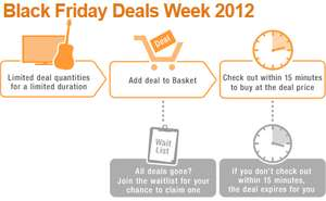 Amazon Cyber Monday Woche vom 23. - 30. November & Black Friday vom 19. - 25. November in UK