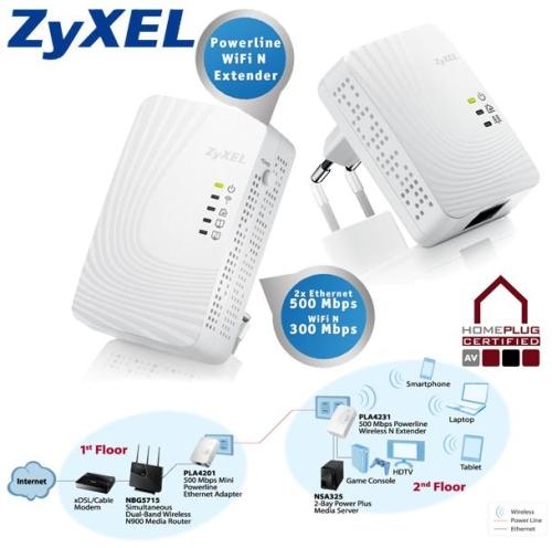Zyxel Powerline Wireless Extender Kombi-Pack für 65,90€ - 20% Ersparnis