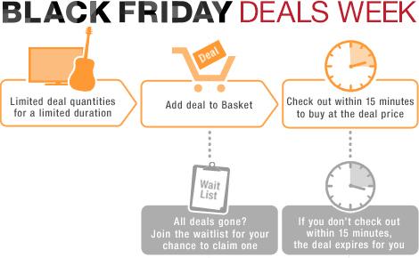 Amazon Cyber Monday Woche vom 23. - 30. November und Black Friday Deals ab dem 25. November in UK