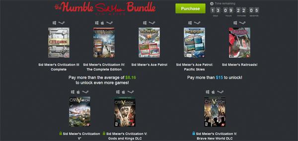The Humble 'Sid Meier' Bundle mit bis zu 6 Spielen und 2 DLCs ab 0,74 € - z.B. Civilization V