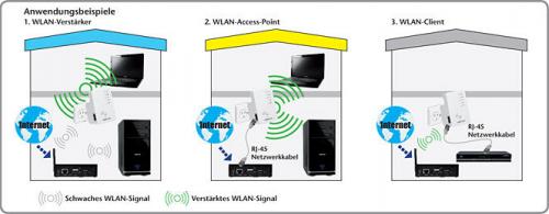 WLAN-Repeater/-Client/-Access Point von Medion um 19,99 € - mindestens 20% sparen