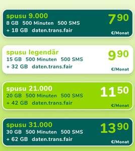 @Spusu Valentinstags Tarife z.B. 20GB / 500 Minuten / 500 SMS inkl. Datentransfer um 11,50€