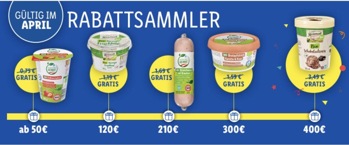 INFO - LIDL Rabattsammler April 2021 MKW:400€