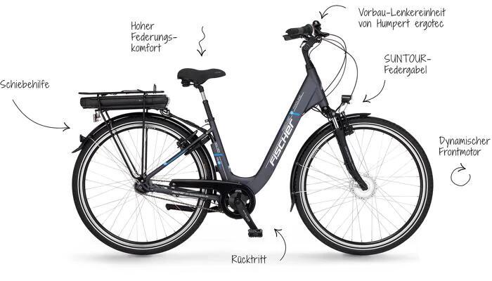 "Fischer ""ECU 1401"" E-Citybike"